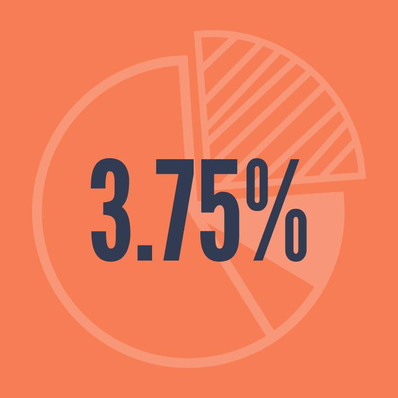 Statistics (3)
