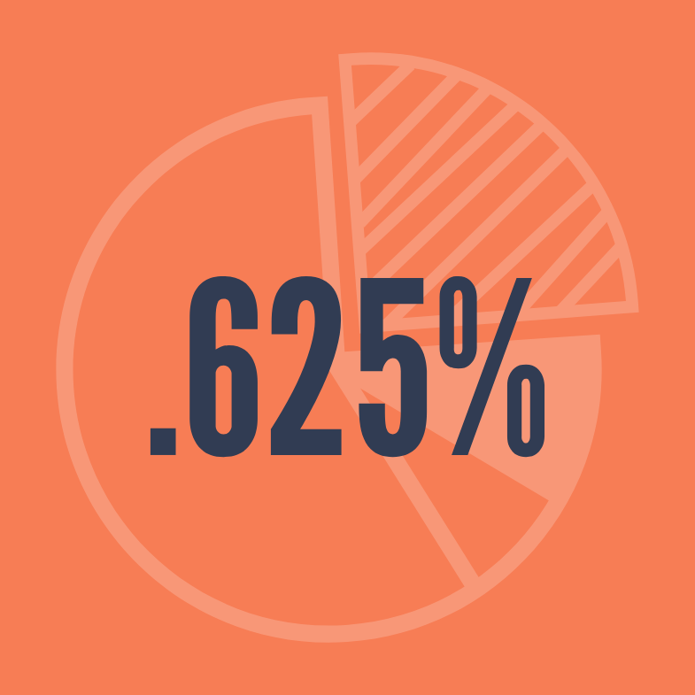 Statistics (4)